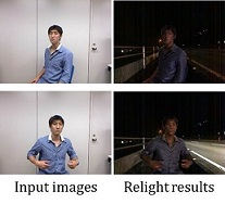 Real-time relighting